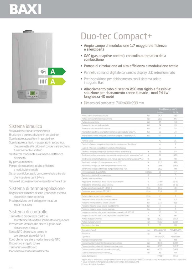 [object object] Caldaia a condensazione BAXI LUNA DUO-TEC 24 COMPACT BAXI DUOTEC scheda tecnica 731x1024