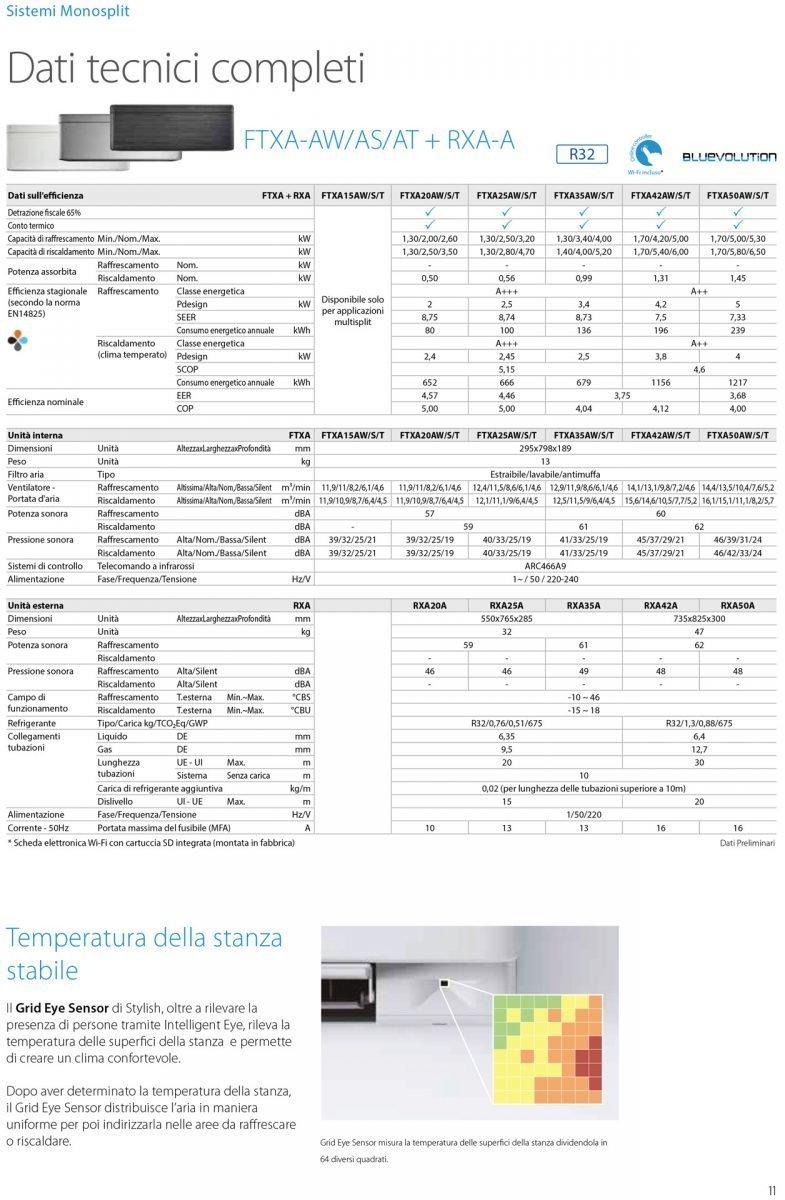 Climatizzatore/Condizionatore Daikin  Monosplit Parete  Stylish Inverter 18000 btu White FTXA50AW/RXA50A 4
