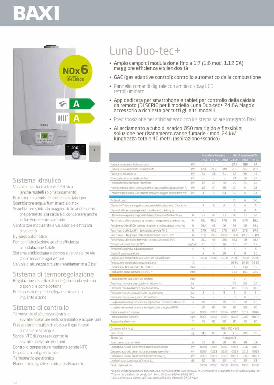 Caldaia Baxi Duotec Compact 28KW 4